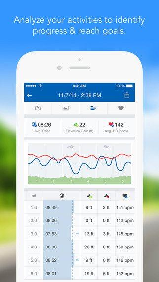 Runtastic PRO za iPhone i Apple Watch postaje besplatna na neko vreme (vrednost 5$), Phone4u
