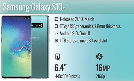 zamena ekrana displeja za samsung galaxy s10 plus + cena